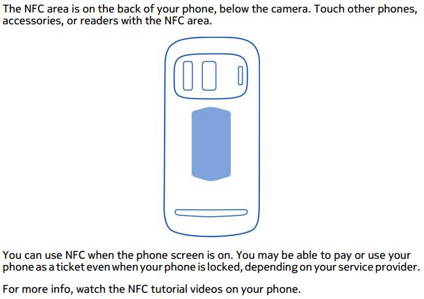 808 NFC